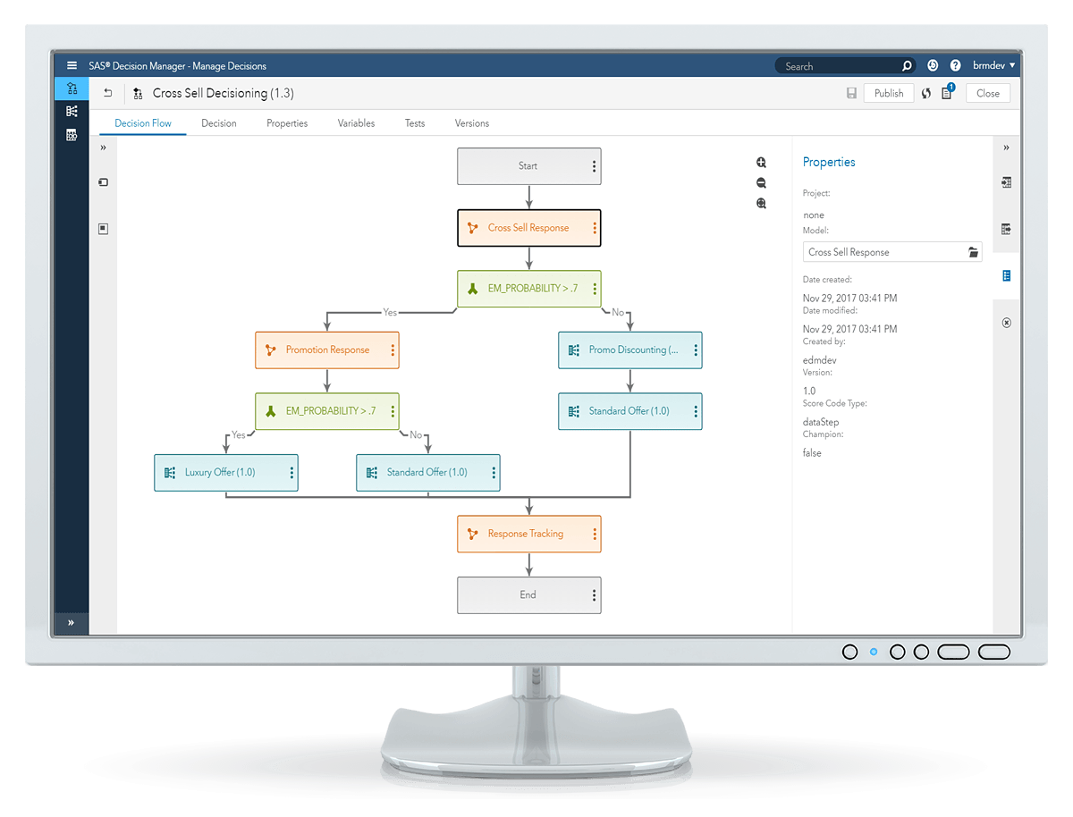 SAS® Decision Manager - assemble models and rules