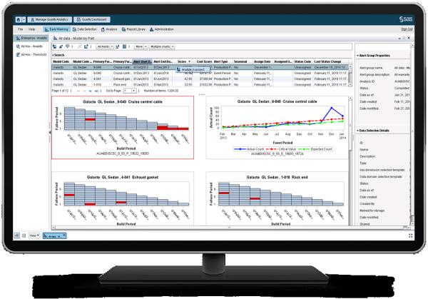 台式电脑显示器上的 SAS 现场质量分析显示预警检测