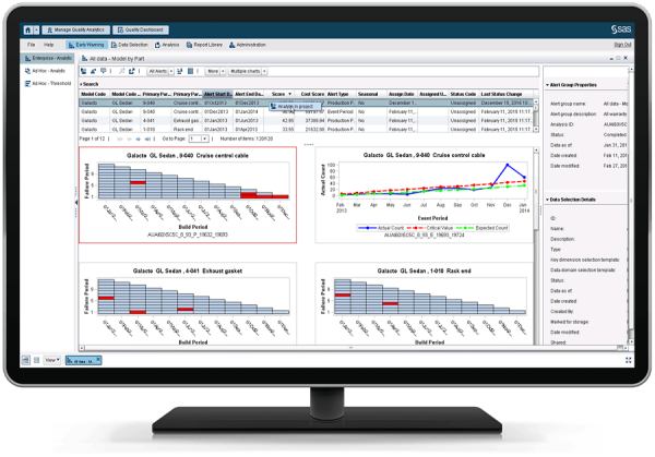 SAS Field Quality Analytics showing early warning detection on desktop monitor