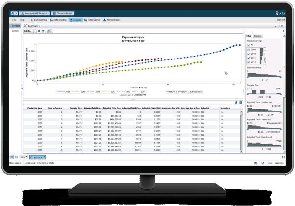 台式电脑显示器上的 SAS 现场质量分析显示风险分析