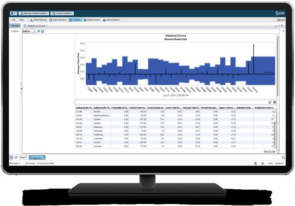台式电脑显示器上的 SAS 现场质量分析显示统计驱动程序