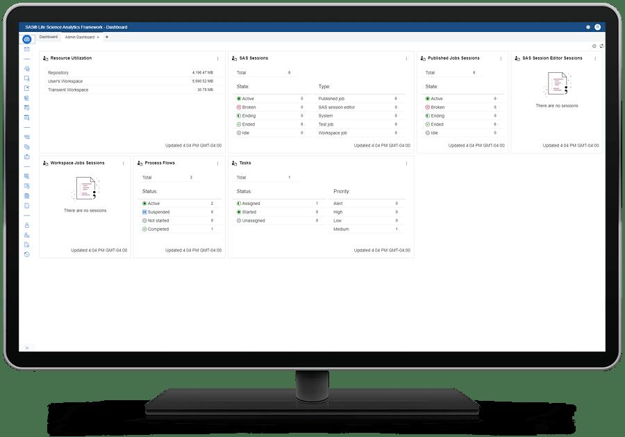 SAS 生命科学分析框架在桌面监视器上显示概述仪表板