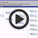 SAS Scoring Accelerator