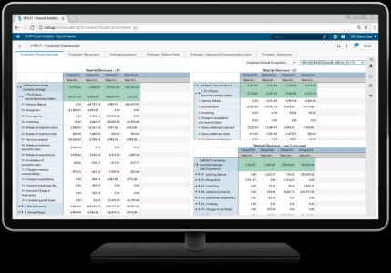 SAS IFRS 17 解决方案在台式电脑显示器上显示财务仪表板