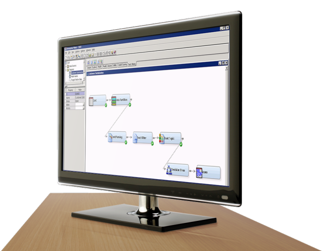 台式电脑显示器上显示 SAS 文本挖掘