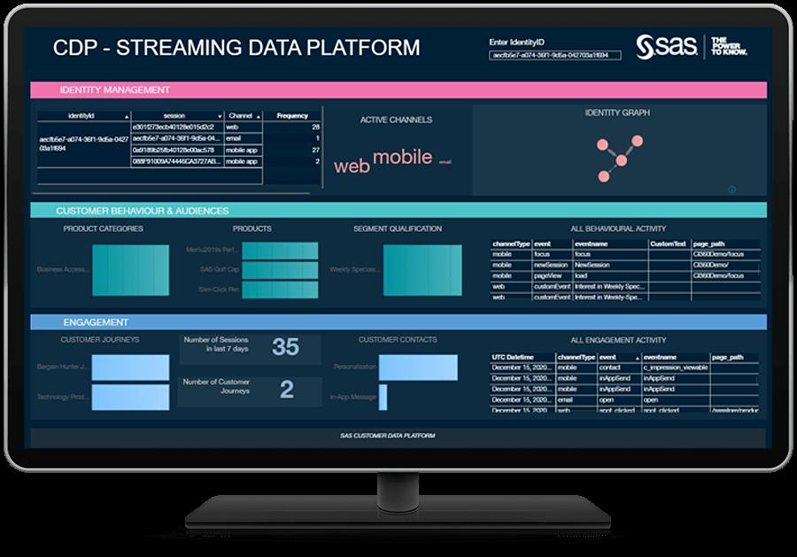 SAS Customer Data Platform Capabilities shown on desktop monitor