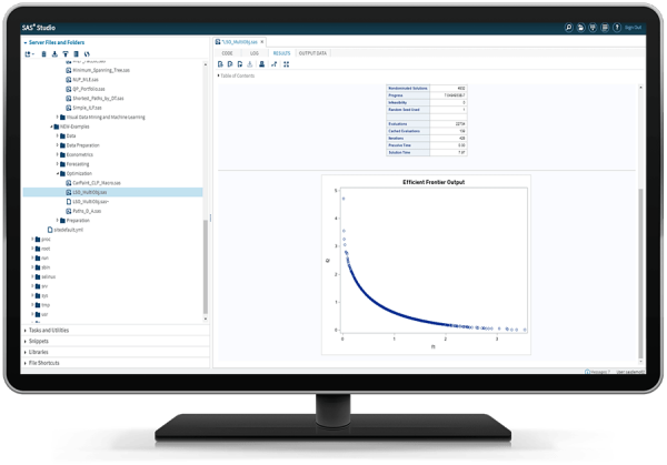 SAS Econometrics showing severity plots on desktop monitor
