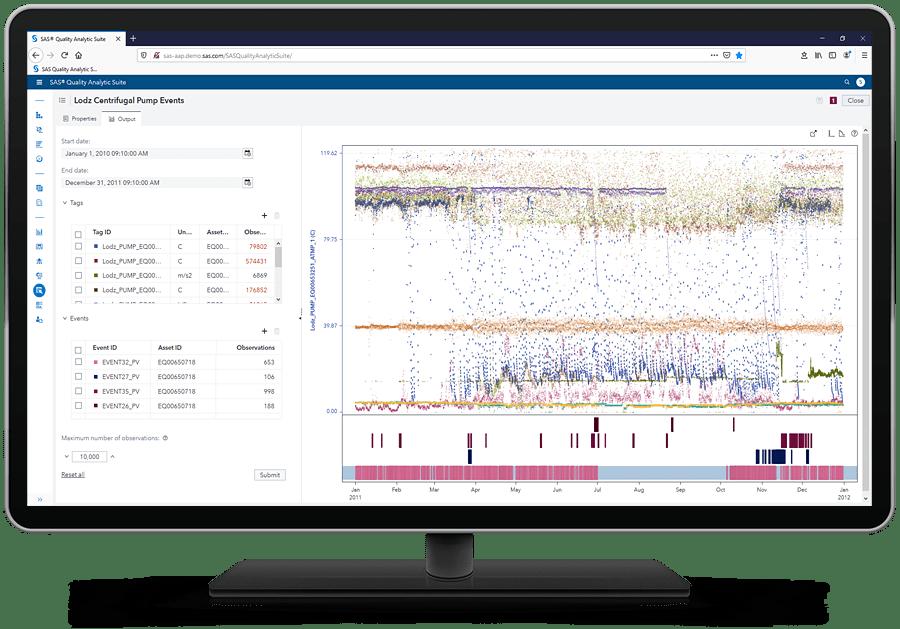 SAS Asset Performance Analytics showing exploration on desktop monitor